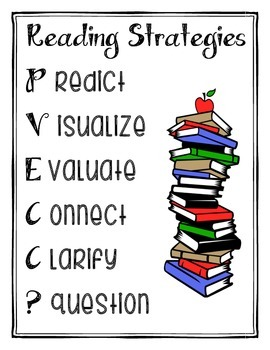 Simple Reading Strategies Poster