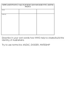Simple Revision Worksheet - WW1 - Gallipoli & ANZAC's