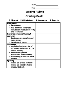 Simple Rubrics *BUNDLE*-EDITABLE