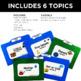 Simple Science File Folders