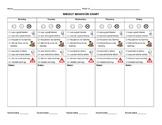 Simple Self-Monitoring Behavior Chart