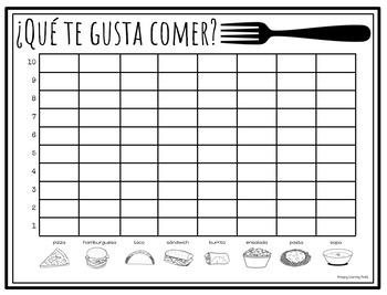 Simple Spanish Conversation Activities - Los gráficos