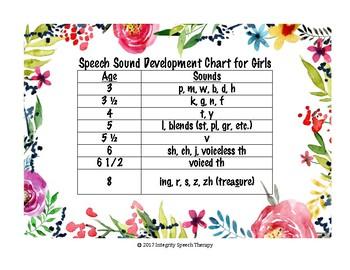 Simple Speech Development Chart for Girls! FREE