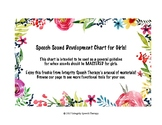 Simple Speech Development Chart for Girls! FREE