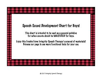 Simple Speech Sound Development Chart for Boys! FREE