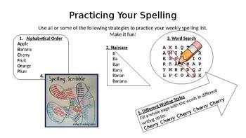 Simple Spelling Practice Guideline
