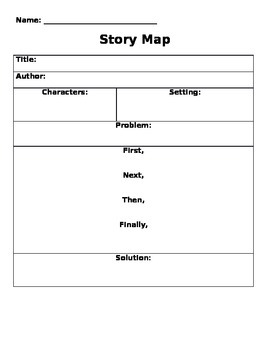 Simple Story Map