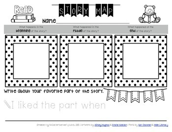 Simple Story Map and Reader Response
