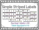 Simple Striped Labels