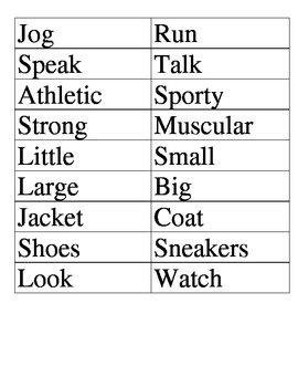 Simple Synonyms Matching