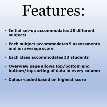 Simple Tools; Assessment Score Analysis