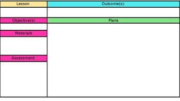 Simple Unit Plan Template