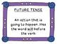 Simple Verb Tense Sorting Game