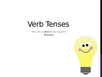Simple Verb Tenses PowerPoint