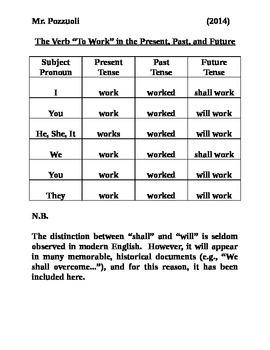 Simple Verbs in the Present, Past, and Future Tenses