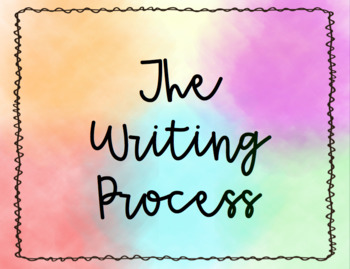 Simple, Water Colored Writing Process Posters