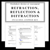 Simple Worksheet on Refraction, Diffraction and Reflection