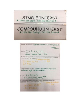Simple and Compound Interest Foldable