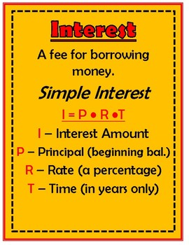 Simple and Compound Interest Poster