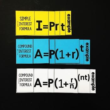 Simple and Compound Interest Formula Flip Books