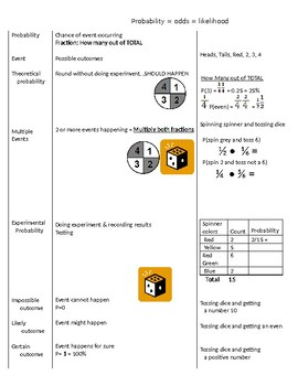 Simple and Compound Probability Study Guide
