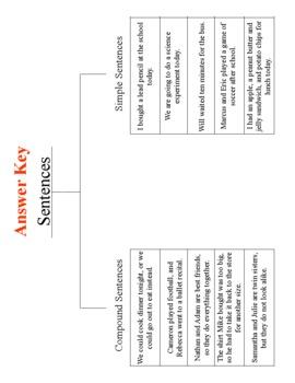 Simple and Compound Sentence Bundle
