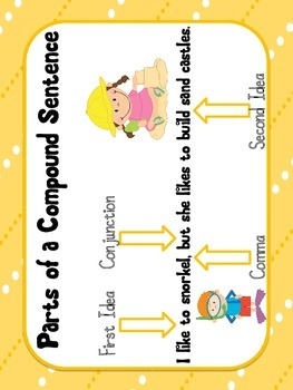 Simple and Compound Sentences: Posters and Games