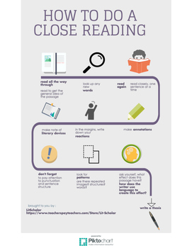 Simple close reading diagram