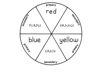 Simple colour wheel template