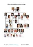 Simple family tree of Queen Elizabeth II