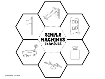 Simple machines-Interactive notebook foldables