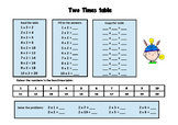Simple two times table worksheet