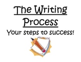 Simple writing process posters
