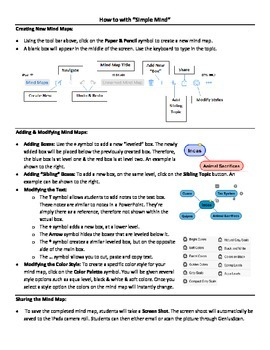 "Simplemind App - ""How-to"" Sheet"