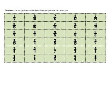 Simplest Form Fractions Sort