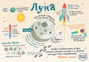 Simplewordscards Cosmos Part 1