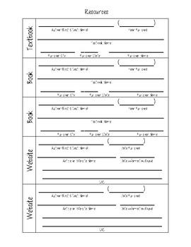 Simplified APA Format