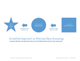 Simplified Approach to Effective Class Groupings