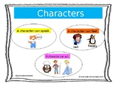 Simplified Character Identification - ASD / Distance Learning / Homeschool