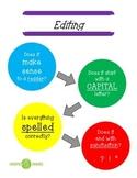 Simplified Editing Visuals