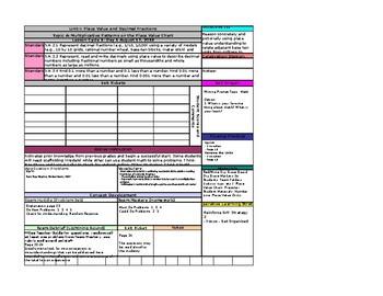 Simplified Eureka Math and/or Power Math Lesson Plan