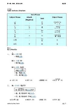 Simplified Mandarin Unit 1 - HSK 1