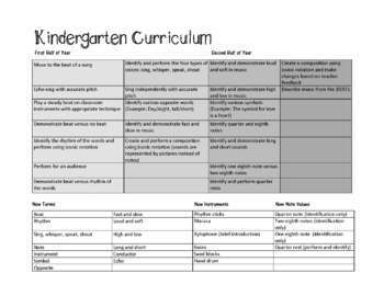 Elementary Music Curriculum and Song List, Simplified
