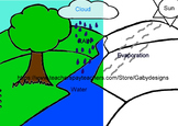 Simplified Water Cycle Clip Art
