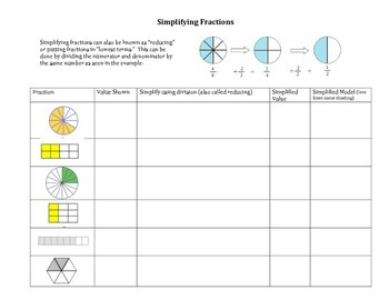 Simplify Fraction Models and Reducing