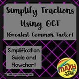 Simplify Fractions Flowchart and Guide Using Greatest Comm
