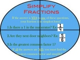 Simplify Fractions Poster