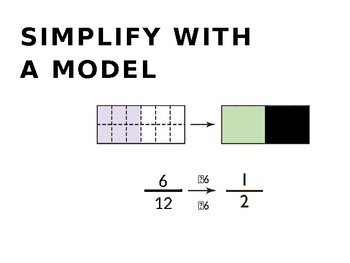 Simplify Fractions PowerPoint (EDITABLE)