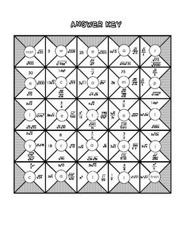 Simplify Radicals Puzzle: Square Roots with & without Variables