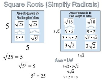 Simplify Radicals in Area Models
